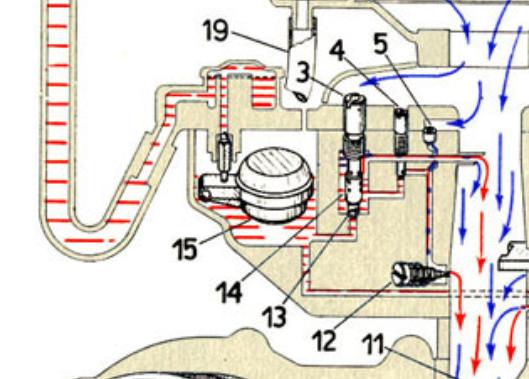 Technische Zeichnung der Düsen dellorto si